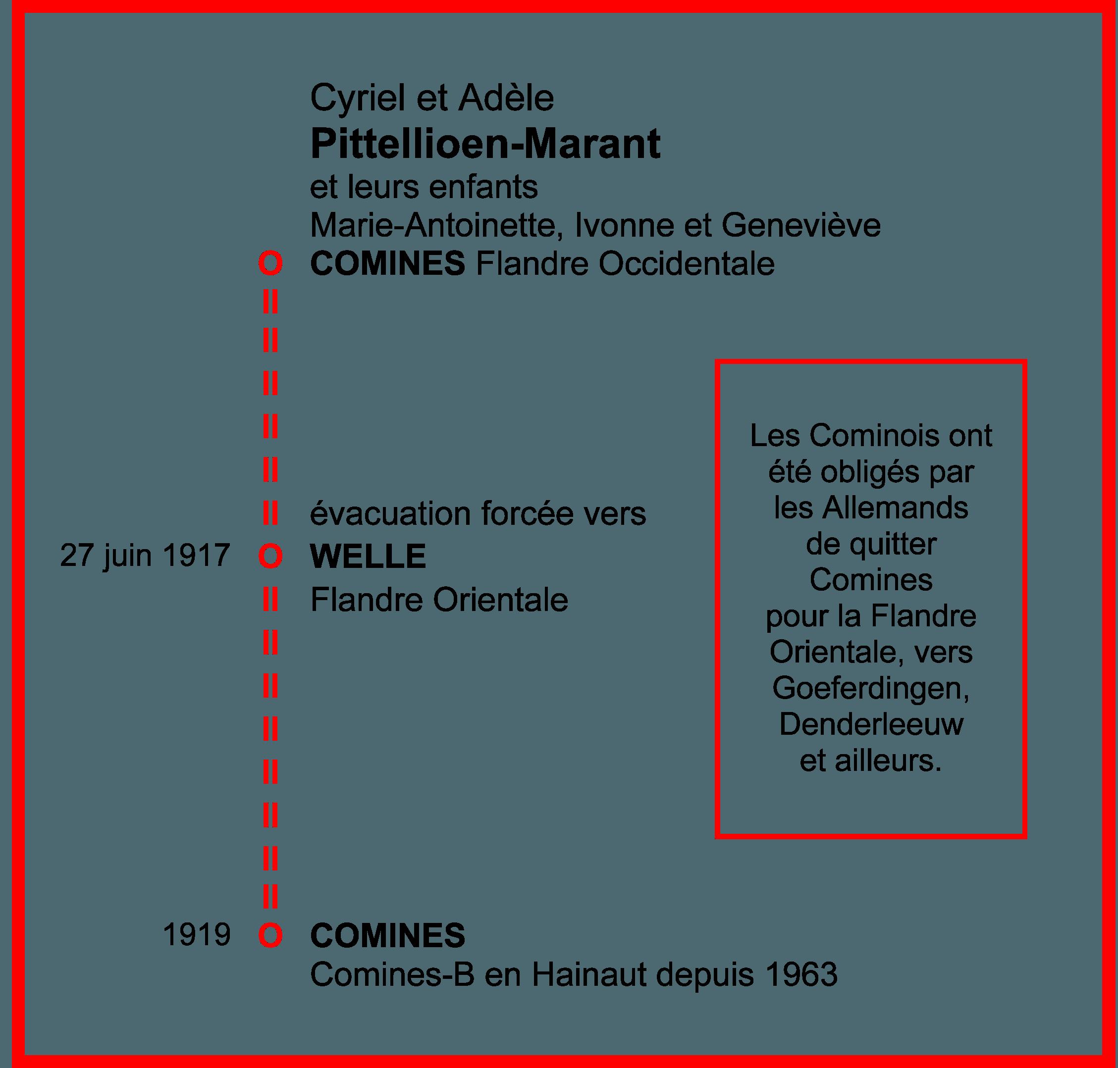 Circuit de fuite Pittellioen-Marant